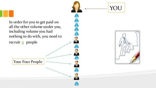 Best work from home business Network marketing 1leg