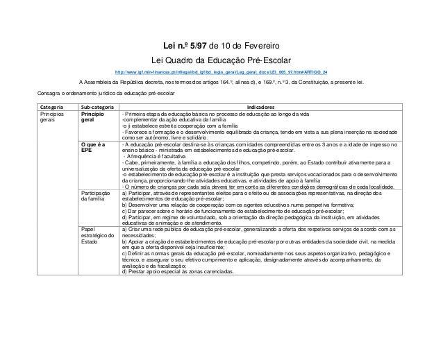 Lei n.º 5/97 de 10 de Fevereiro Lei Quadro da Educação Pré-Escolar http://www.igf.min-financas.pt/inflegal/bd_igf/bd_legis...