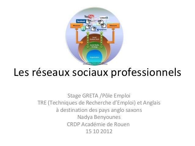 Les réseaux sociaux professionnels                Stage GRETA /Pôle Emploi    TRE (Techniques de Recherche d'Emploi) et An...