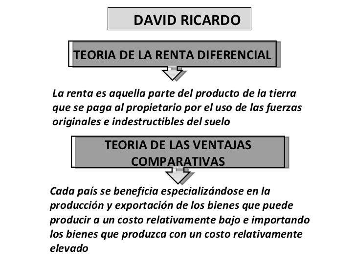 TEORIA DE LA RENTA DIFERENCIAL DAVID RICARDO La renta es aquella parte del producto de la tierra que se paga al propietari...