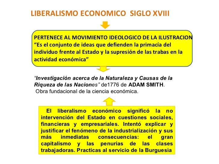"""LIBERALISMO ECONOMICO  SIGLO XVIII PERTENECE AL MOVIMIENTO IDEOLOGICO DE LA ILUSTRACION """" Es el conjunto de ideas que defi..."""