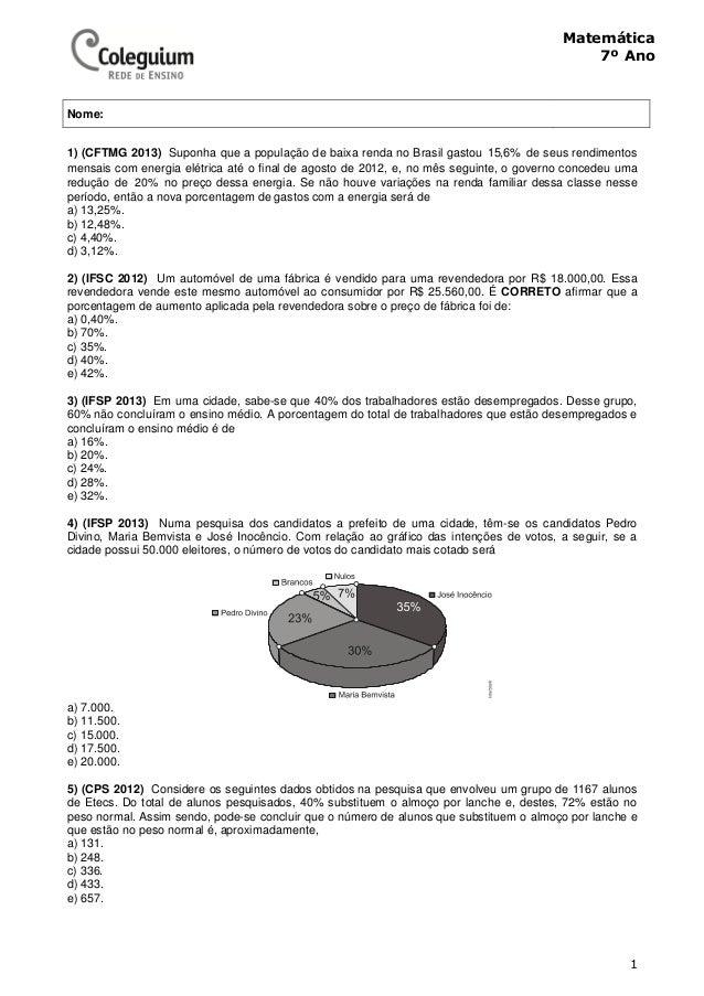 1 Matemática 7º Ano 1) (CFTMG 2013) Suponha que a população de baixa renda no Brasil gastou 15,6% de seus rendimentos mens...