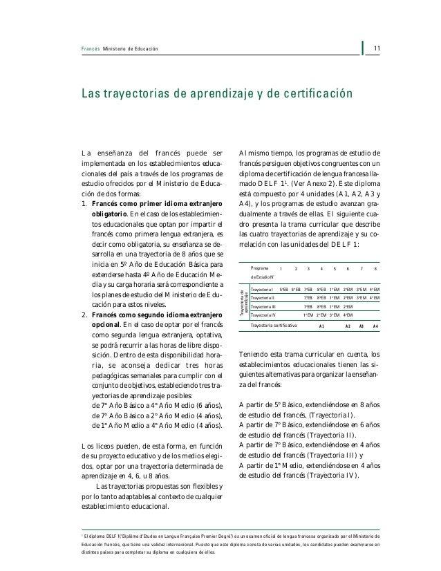 Francés Ministerio de Educación12 Carga horaria anual y total Trayectoria II: 720 horas Horas al año Unidades DELF 1 7° EB...