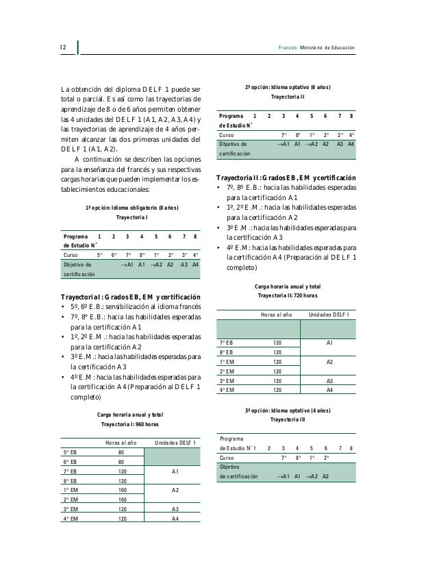 Francés Ministerio de Educación 13 Trayectoria III:Grados EB,EM y certificación • 7º, 8º E.B.: hacia las habilidades esper...