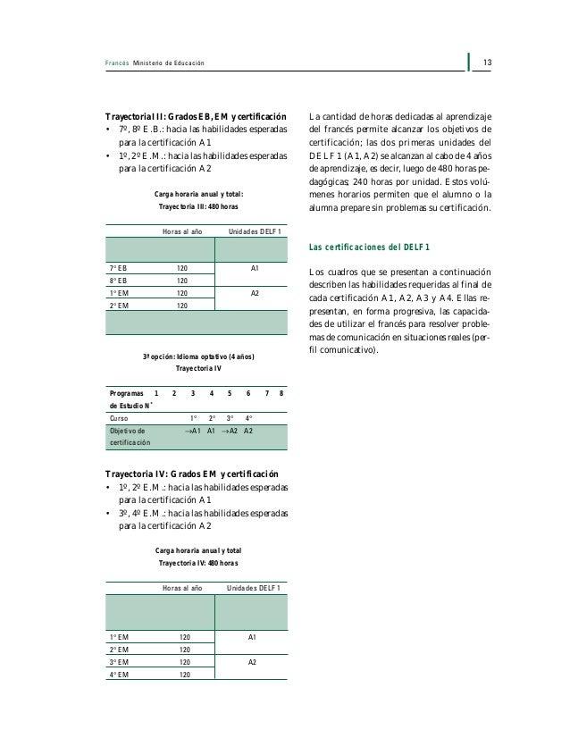 Francés Ministerio de Educación14 Perfil comunicativo correspondiente a la certificación A1 (Programas de Estudio 3 y 4) P...