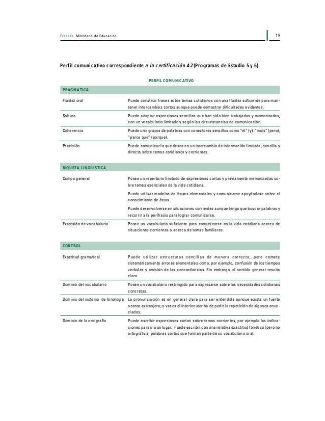 Francés Ministerio de Educación16 Perfil comunicativo correspondiente a la certificación A3 (Programa de Estudio 7) PERFIL...