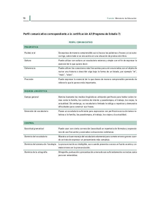 Francés Ministerio de Educación 17 Perfil comunicativo correspondiente a la certificación A4 (Programa de Estudio 8) PERFI...