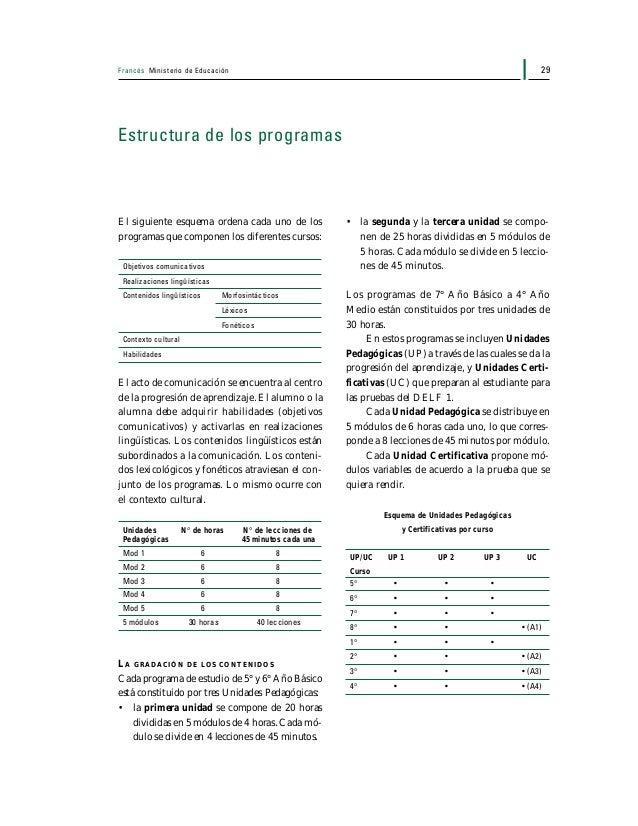 Francés Ministerio de Educación30 Todos los programas contienen los siguientes elementos: • Objetivos Fundamentales. • Con...