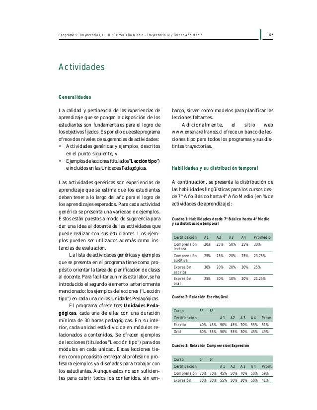 45Programa 5: Trayectoria I, II, III / Primer Año Medio - Trayectoria IV / Tercer Año Medio Actividades genéricas y ejempl...