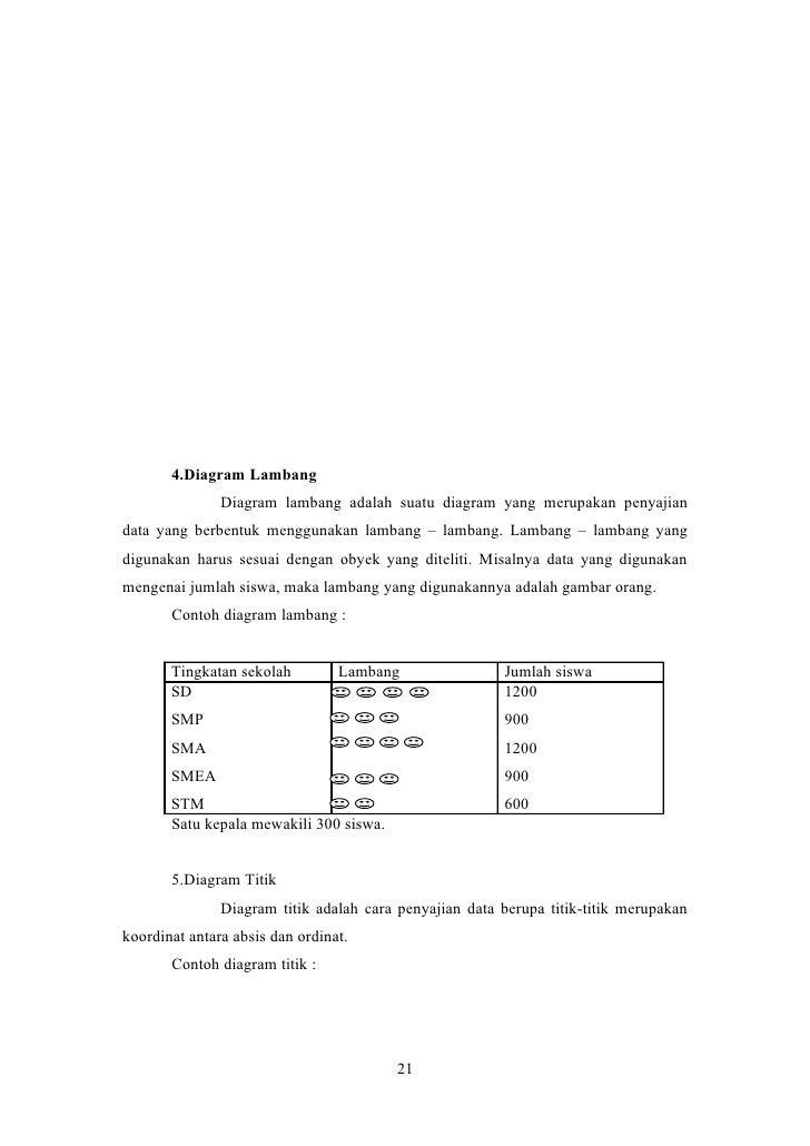 Data dan penyajian data contoh diagram garis 20 21 ccuart Gallery