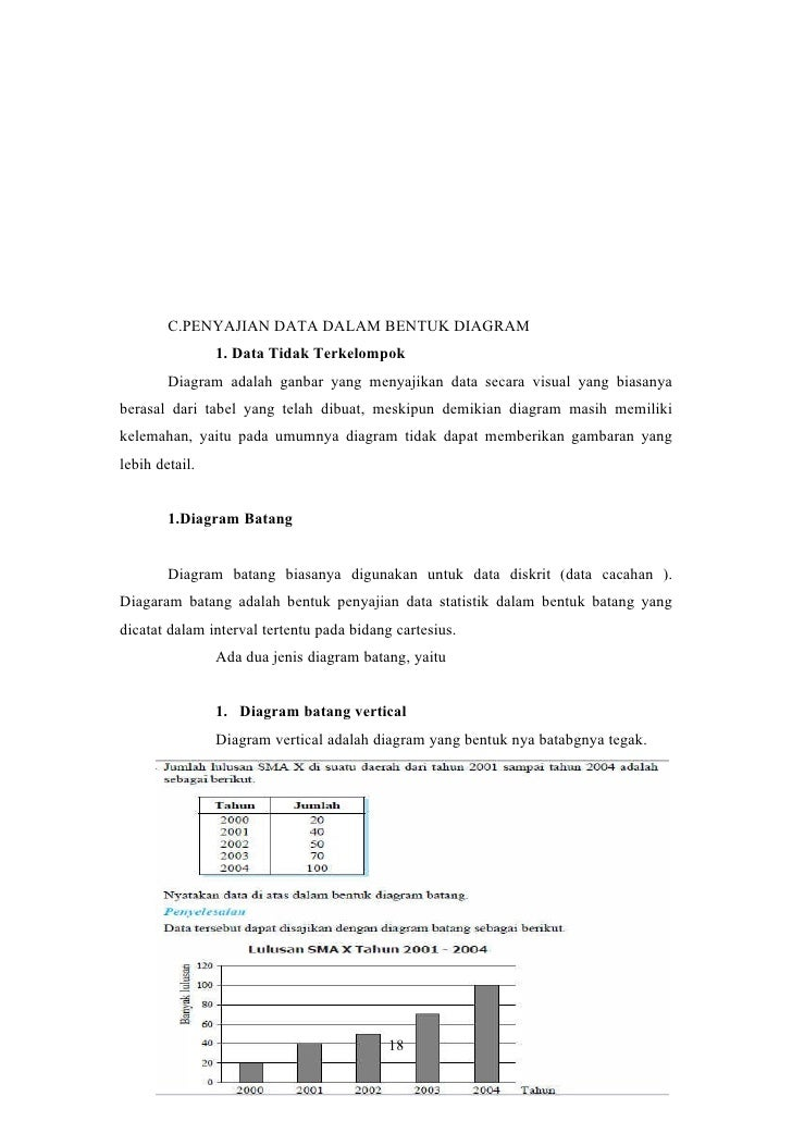 Data dan penyajian data 18 cnyajian data dalam bentuk diagram ccuart Images