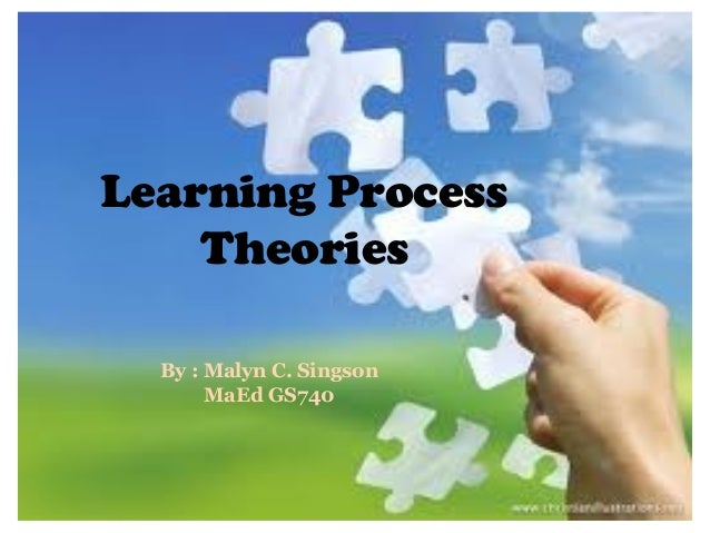 Learning Process Theories By : Malyn C. Singson MaEd GS740