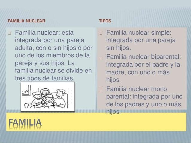 1 marco conceptual en salud comunitaria familia ppt Tipos de familia nuclear