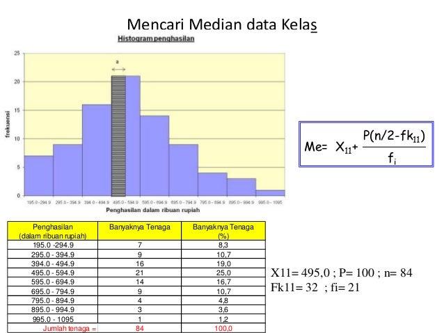 Mencari median pada diagram garis online schematic diagram matematika terapan modus mean median varian simpangan baku regr rh slideshare net cara mencari median pada diagram garis cara mencari median pada diagram ccuart Images