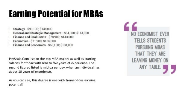 is an mba worth it