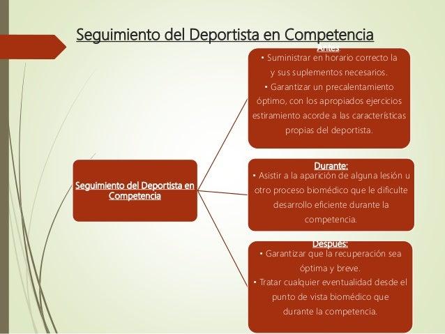 Modulo Medicina deportiva en el futbol bc0388de95839