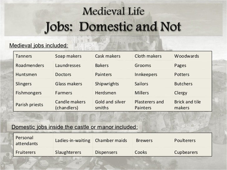 Church Structural Roles
