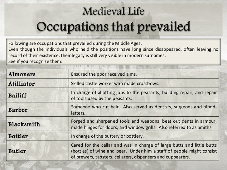 peasant jobs in medieval times
