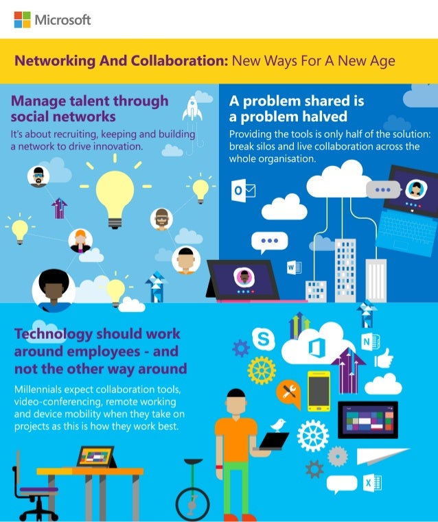 Networking And Collaboration: New Ways For A New Age