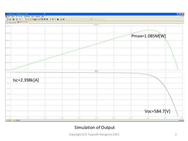 3Copyright (CC) Tsuyoshi Horigome 2015 Simulation of Output Isc=2.398k[A] Voc=584.7[V] Pmax=1.085M[W]