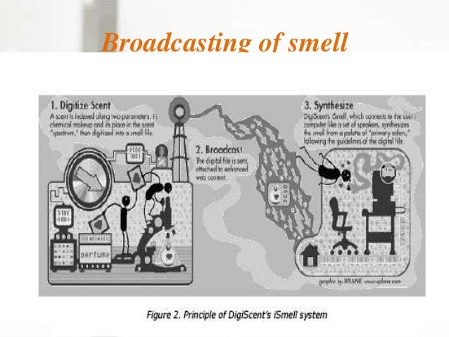 digital scent technology Abstractuntil now, online communication involved only two of our senses, sense of sight & sense of hearing soon it will involve the third, t.