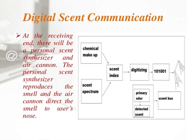 digital smell technology essay [168 pages report] digital scent technology market by hardware devices (e- nose & scent synthesizer), by end-user  3 executive summary (page no - 27.