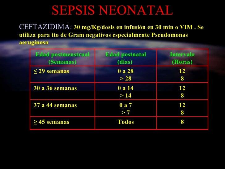SEPSIS NEONATAL   CEFTAZIDIMA:   30 mg/Kg/dosis en infusión en 30 min o VIM . Se utiliza para tto de Gram negativos especi...