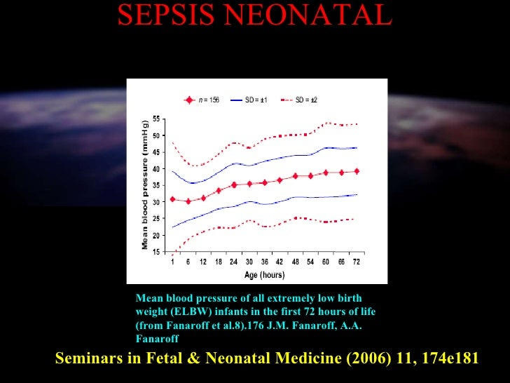 SEPSIS NEONATAL Seminars in Fetal & Neonatal Medicine (2006) 11, 174e181 Mean blood pressure of all extremely low birth we...