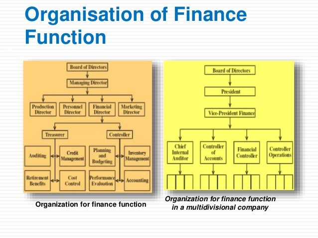 functions of financial management essay Models of corporate governance by firm objective function  decisions on the  pool of respondents among financial managers of czech firms.