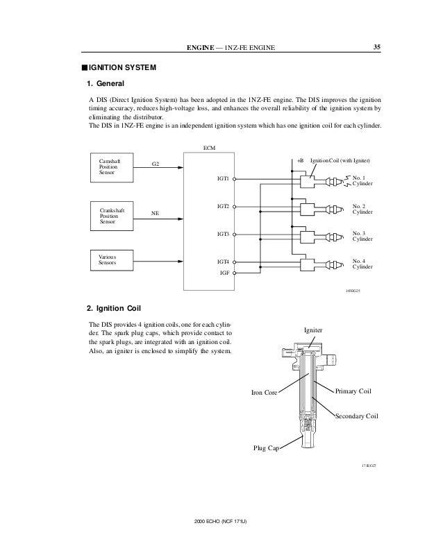 1nzfe 17 638?cb=1375070498 toyota 1nz fe engine diagram toyota engine problems and solutions 1nz fe ecu wiring diagram pdf at nearapp.co