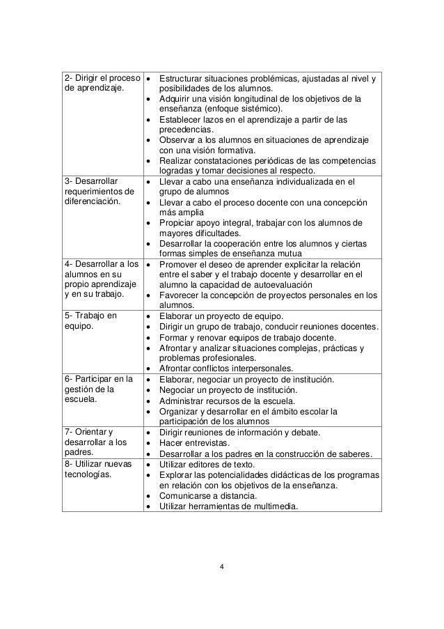 4 2- Dirigir el proceso de aprendizaje. • Estructurar situaciones problémicas, ajustadas al nivel y posibilidades de los a...