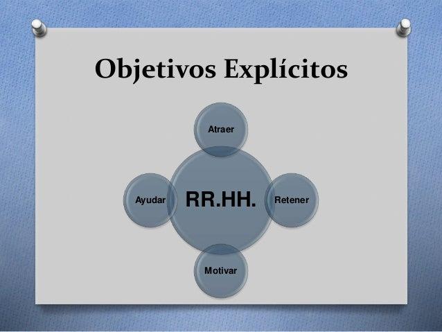 Objetivos de la Gestion de Recursos Humanos Slide 3