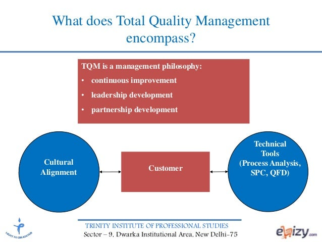 total quality management putting the customer Total quality management initial tqm definitions were customer-focused put forward a different approach that is based on applying total quality at three.