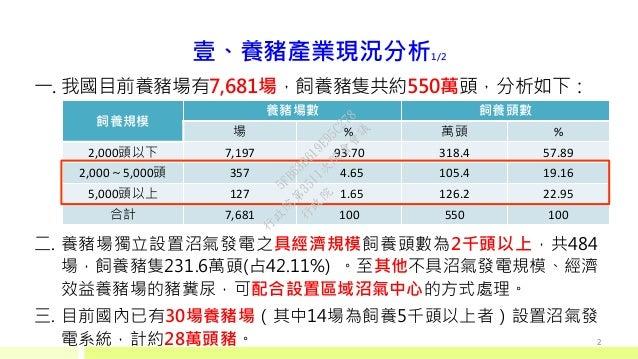 行政院簡報 農委會:我國養豬場沼氣發電推動規劃 Slide 3