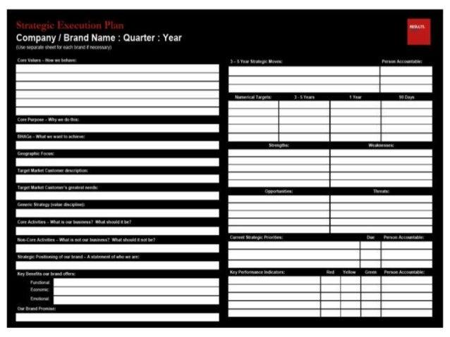1 page strategic plan