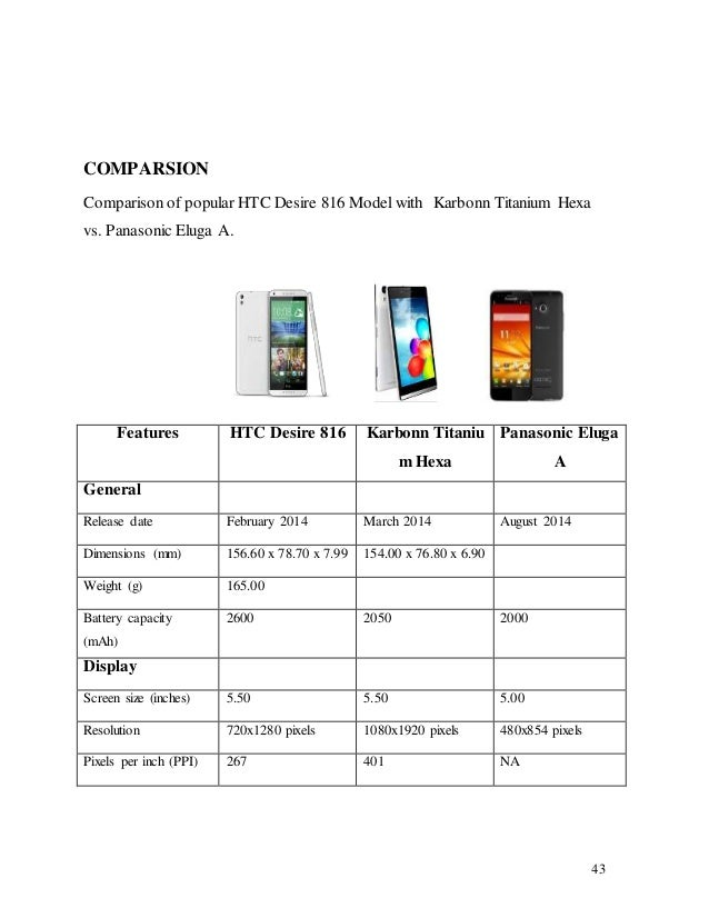 htc marketing group report Mdg is an authorized distributor for akua mobile and cat phones  we offer other brands like apple, samsung, htc, alcatel, lg, microsoft,  marketing support.