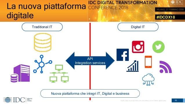 #IDCDX18 © IDC Visit us at IDCitalia.com and follow us on Twitter: @IDCItaly La nuova piattaforma digitale 10 Traditional ...