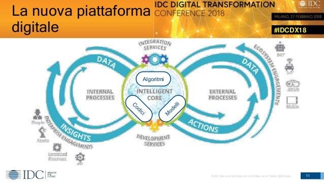 #IDCDX18 © IDC Visit us at IDCitalia.com and follow us on Twitter: @IDCItaly La nuova piattaforma digitale 11 Algoritmi