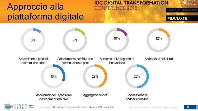 #IDCDX18 © IDC Visit us at IDCitalia.com and follow us on Twitter: @IDCItaly Approccio alla piattaforma digitale 12Source:...