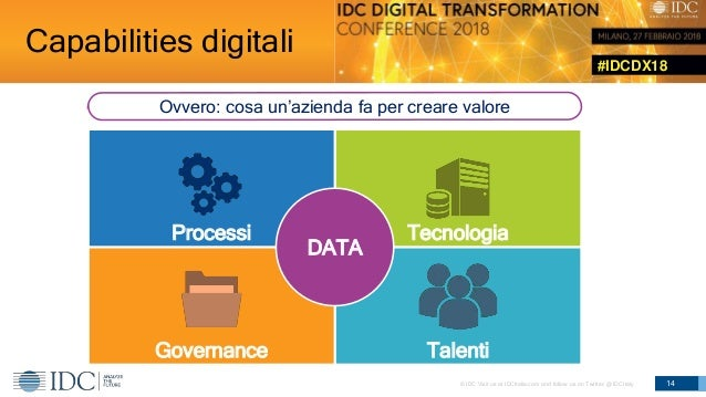 #IDCDX18 © IDC Visit us at IDCitalia.com and follow us on Twitter: @IDCItaly TalentiGovernance TecnologiaProcessi Capabili...