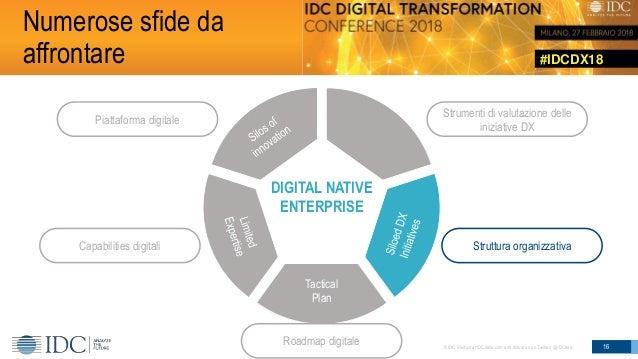 #IDCDX18 © IDC Visit us at IDCitalia.com and follow us on Twitter: @IDCItaly 16 DIGITAL NATIVE ENTERPRISE Tactical Plan St...