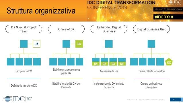 #IDCDX18 © IDC Visit us at IDCitalia.com and follow us on Twitter: @IDCItaly Struttura organizzativa 17 DX Special Project...