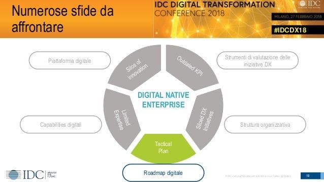 #IDCDX18 © IDC Visit us at IDCitalia.com and follow us on Twitter: @IDCItaly 18 DIGITAL NATIVE ENTERPRISE Tactical Plan St...