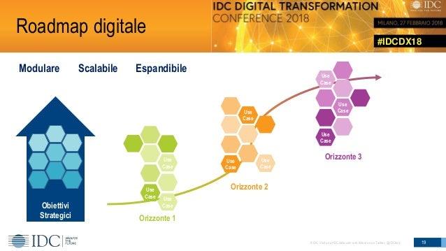 #IDCDX18 © IDC Visit us at IDCitalia.com and follow us on Twitter: @IDCItaly Roadmap digitale 19 Obiettivi Strategici Use ...