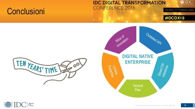 #IDCDX18 © IDC Visit us at IDCitalia.com and follow us on Twitter: @IDCItaly Conclusioni 20 DIGITAL NATIVE ENTERPRISE Tact...