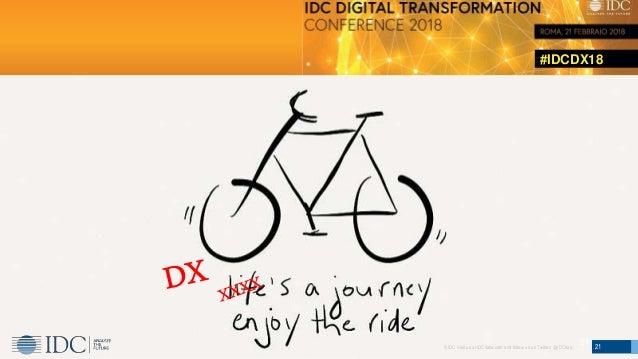 #IDCDX18 © IDC Visit us at IDCitalia.com and follow us on Twitter: @IDCItaly 21 © IDC Visit us at IDCitalia.com and follow...