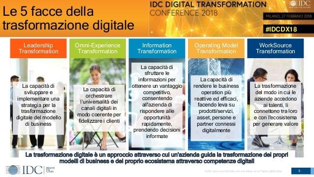 #IDCDX18 © IDC Visit us at IDCitalia.com and follow us on Twitter: @IDCItaly Le 5 facce della trasformazione digitale 3 Le...