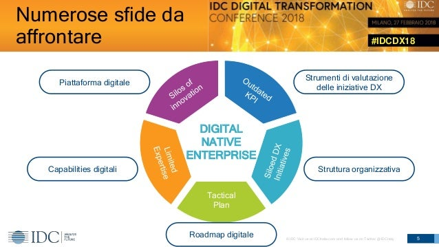 #IDCDX18 © IDC Visit us at IDCitalia.com and follow us on Twitter: @IDCItaly Numerose sfide da affrontare 5 DIGITAL NATIVE...