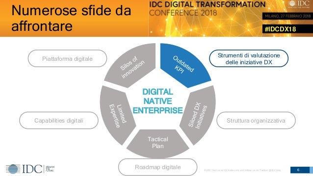 #IDCDX18 © IDC Visit us at IDCitalia.com and follow us on Twitter: @IDCItaly Numerose sfide da affrontare 6 DIGITAL NATIVE...