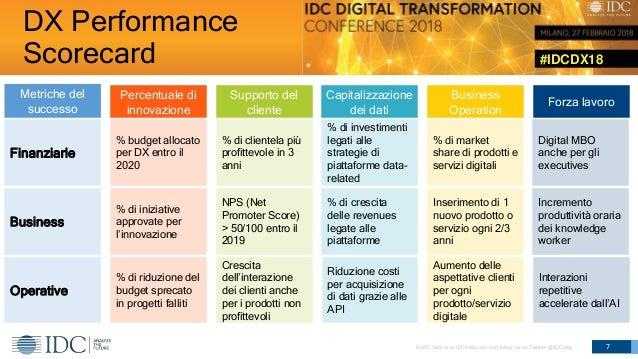 #IDCDX18 © IDC Visit us at IDCitalia.com and follow us on Twitter: @IDCItaly DX Performance Scorecard 7 Metriche del succe...